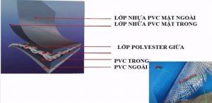 Hồ bơi di động giá bao nhiêu tùy thuộc chất lượng bạt PVC